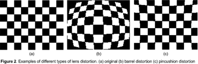 lensdist-fig2