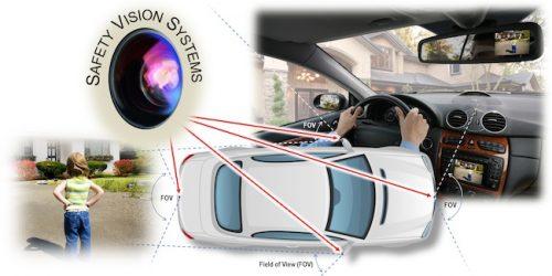 ADI-Automotive-Safety-Vision-Systems-Illustration-v3c-rescaled
