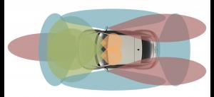 Automotive-cameras-300x137