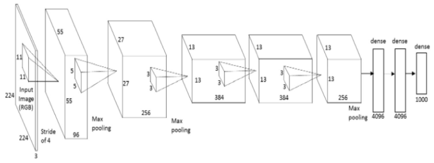 Figure1_3