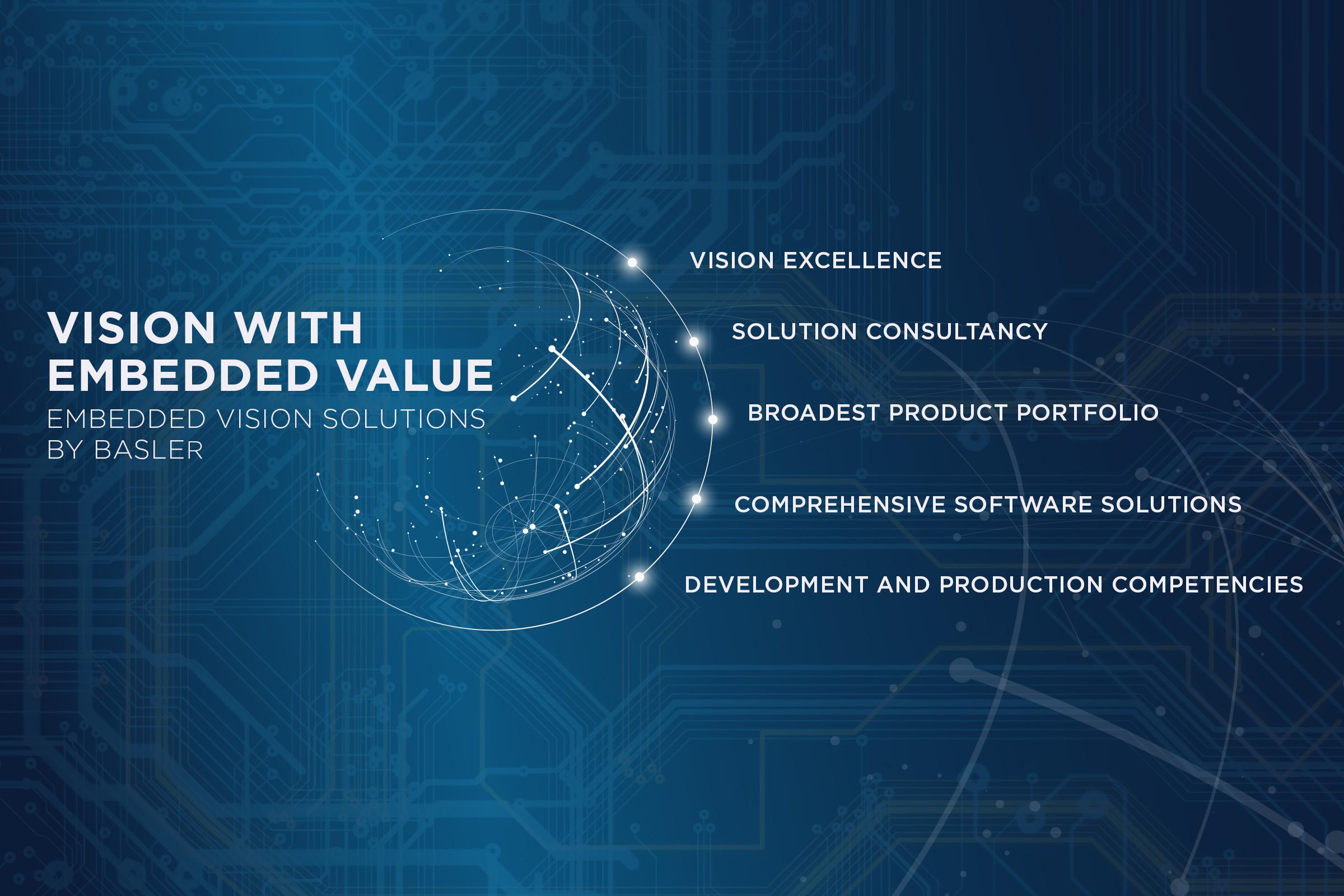 BAS1902_PR_Basler-Expands_Embedded_Vision_Portfolio_rgb