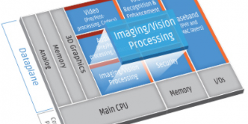 content_dam_vsd_online_articles_2019_05_cadence_tensilica_diagram_imaging_processing