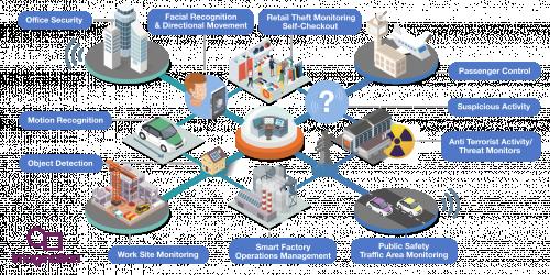 Infographic-Smart-City
